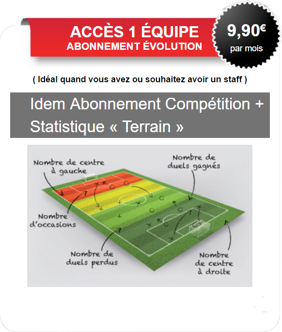 Accès promo Coaching Player